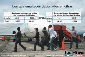 _Infografia Cifras Deportados
